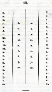 Выделения, интервалы, буквы, линии